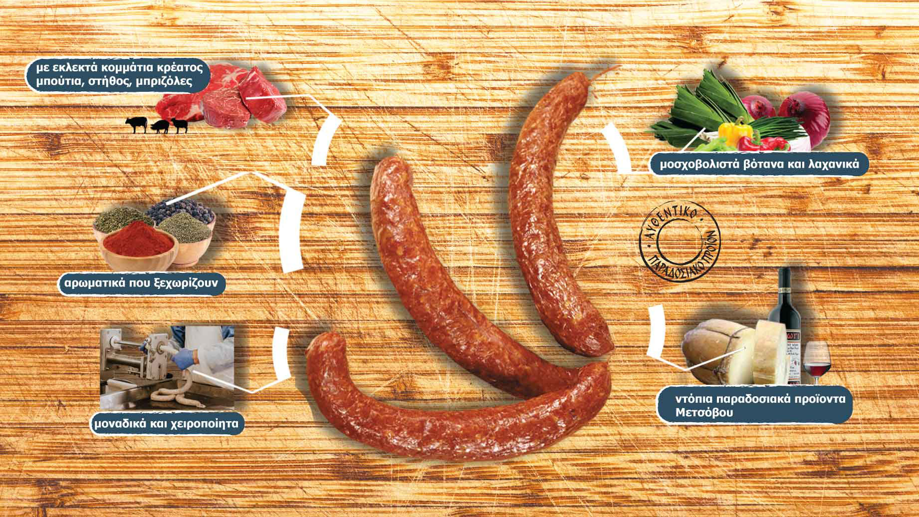Metsovita Sausage Analysis